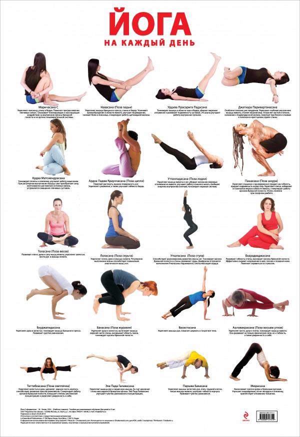 Упражнения Для Начала Похудения.